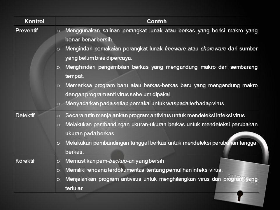 KontrolContoh Preventif o Menggunakan salinan perangkat lunak atau berkas yang berisi makro yang benar-benar bersih. o Mengindari pemakaian perangkat