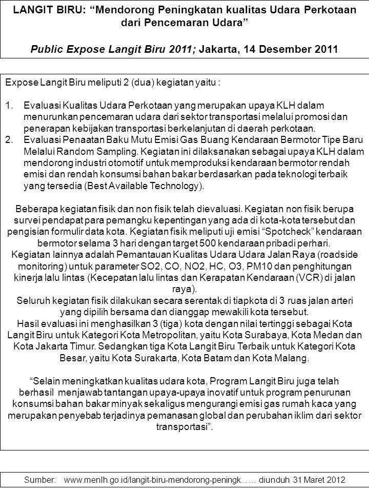 LANGIT BIRU: Mendorong Peningkatan kualitas Udara Perkotaan dari Pencemaran Udara Public Expose Langit Biru 2011; Jakarta, 14 Desember 2011 Expose Langit Biru meliputi 2 (dua) kegiatan yaitu : 1.Evaluasi Kualitas Udara Perkotaan yang merupakan upaya KLH dalam menurunkan pencemaran udara dari sektor transportasi melalui promosi dan penerapan kebijakan transportasi berkelanjutan di daerah perkotaan.