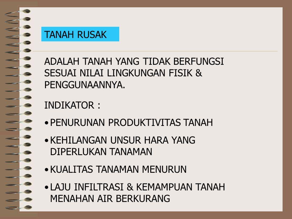 TANAH RUSAK ADALAH TANAH YANG TIDAK BERFUNGSI SESUAI NILAI LINGKUNGAN FISIK & PENGGUNAANNYA. INDIKATOR : PENURUNAN PRODUKTIVITAS TANAH KEHILANGAN UNSU