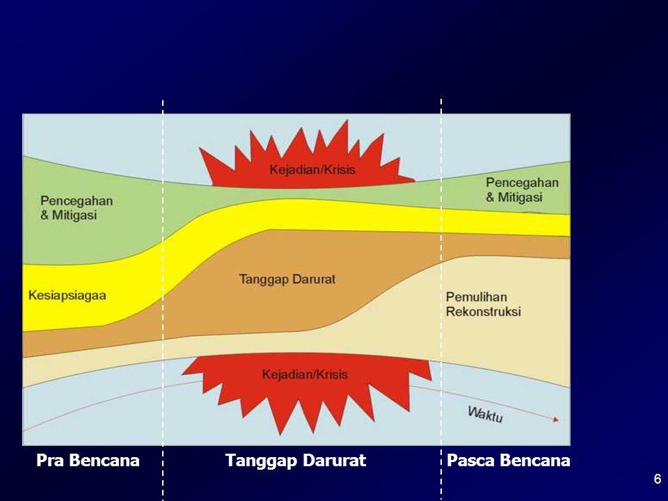 Pra BencanaPasca BencanaTanggap Darurat 6