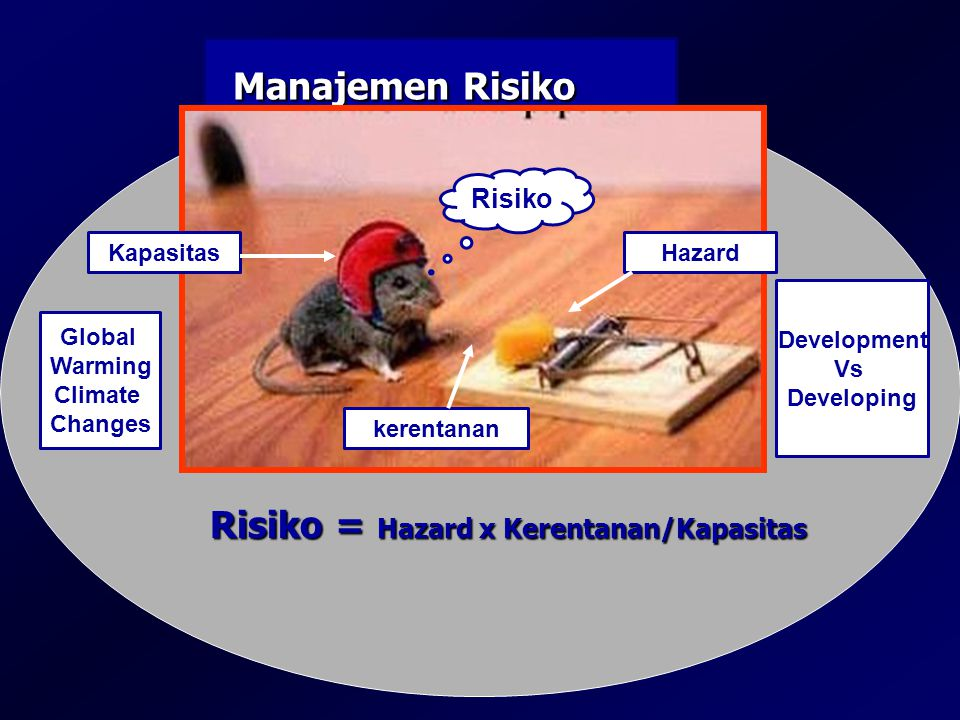 Manajemen Risiko Manajemen Risiko Risiko = Hazard x Kerentanan/Kapasitas Hazard kerentanan Kapasitas Risiko Global Warming Climate Changes Development Vs Developing
