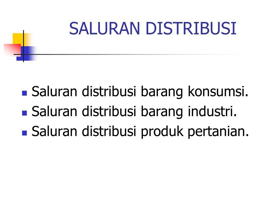 SALURAN DISTRIBUSI Saluran distribusi barang konsumsi. Saluran distribusi barang industri. Saluran distribusi produk pertanian.