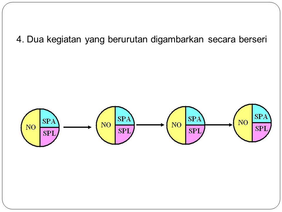 4. Dua kegiatan yang berurutan digambarkan secara berseri