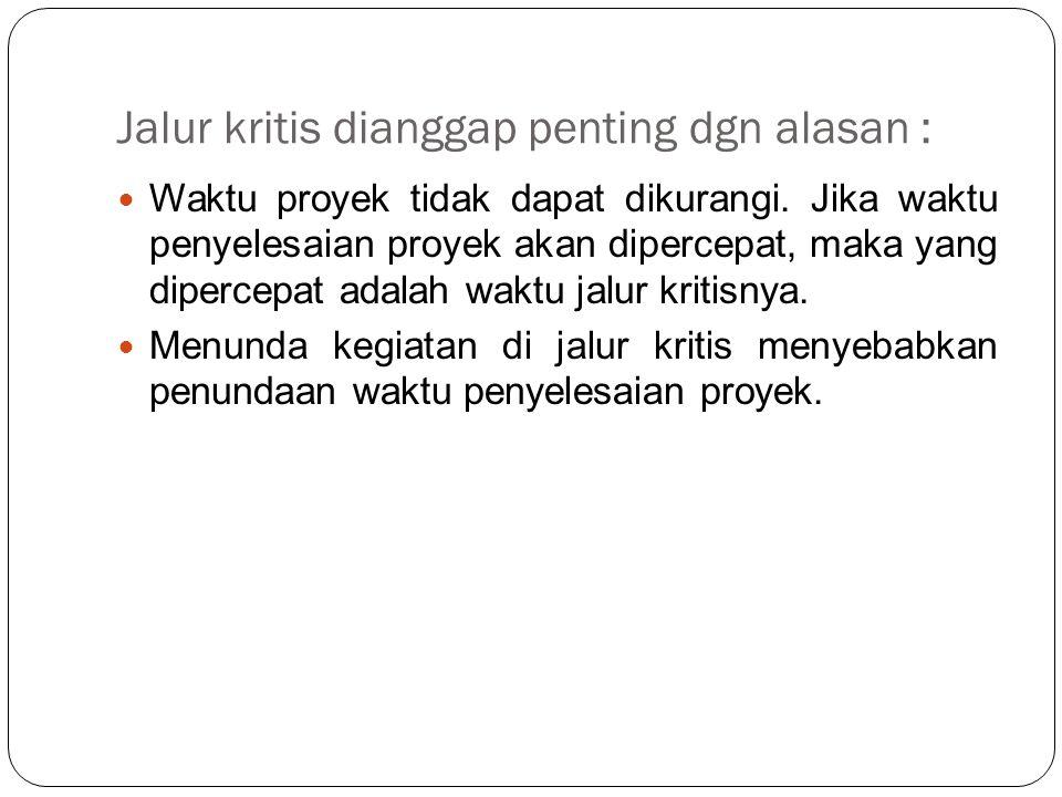 Perbedaan CPM dan PERT 1.