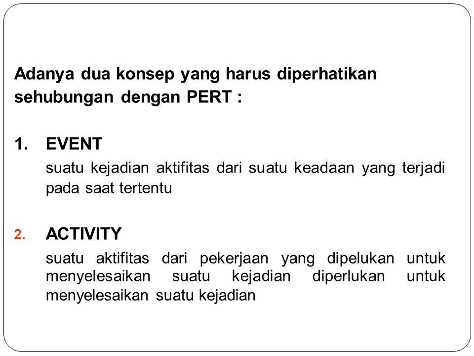 Adanya dua konsep yang harus diperhatikan sehubungan dengan PERT : 1.EVENT suatu kejadian aktifitas dari suatu keadaan yang terjadi pada saat tertentu