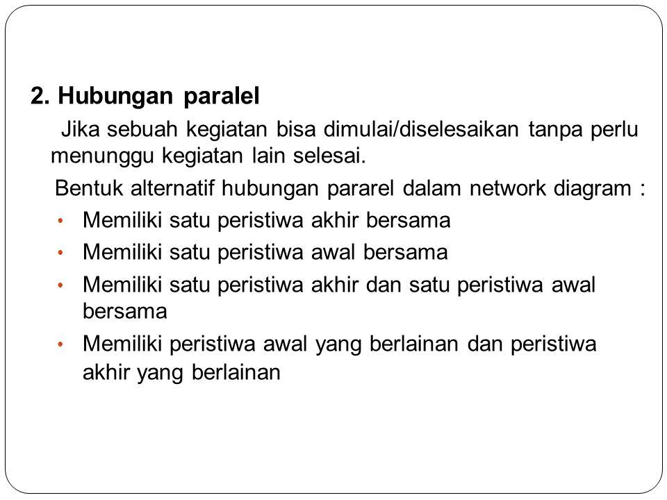 2. Hubungan paralel Jika sebuah kegiatan bisa dimulai/diselesaikan tanpa perlu menunggu kegiatan lain selesai. Bentuk alternatif hubungan pararel dala