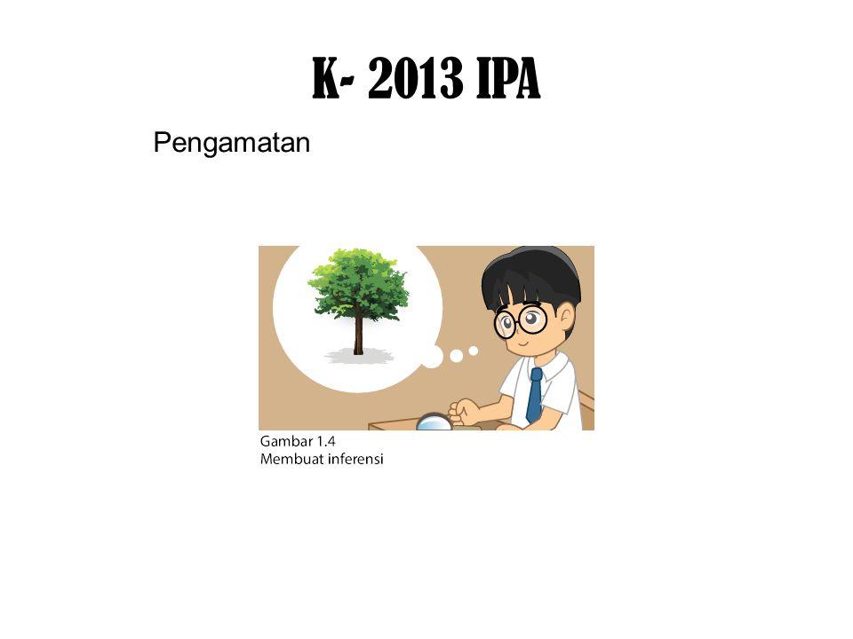 K- 2013 IPA Pengamatan