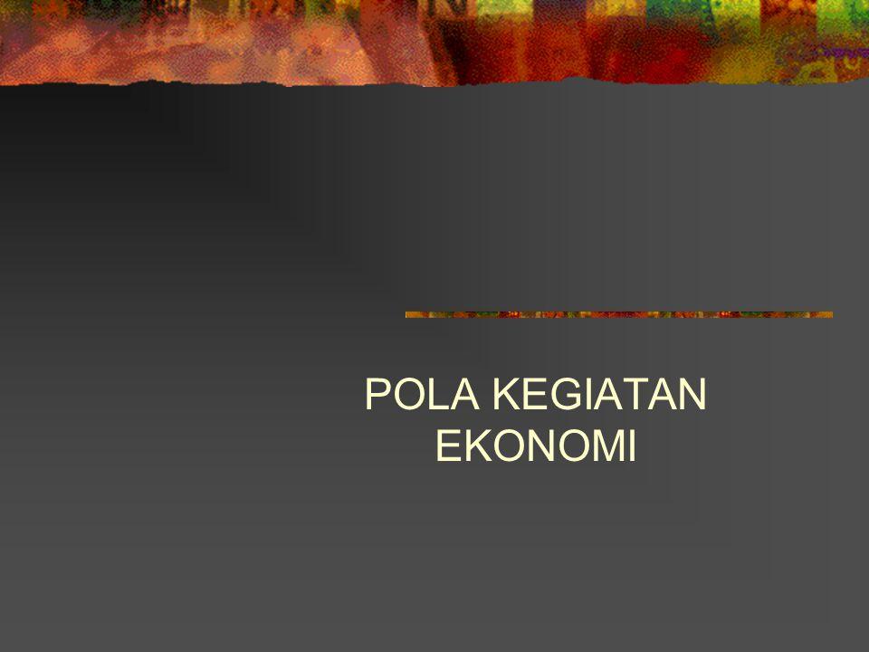 Pengantar Ekonomi 12 Interaksi antara Sektor Rumah Tangga dan Perusahaan: Jenis-jenis barang dan jasa yang perlu diproduksi.