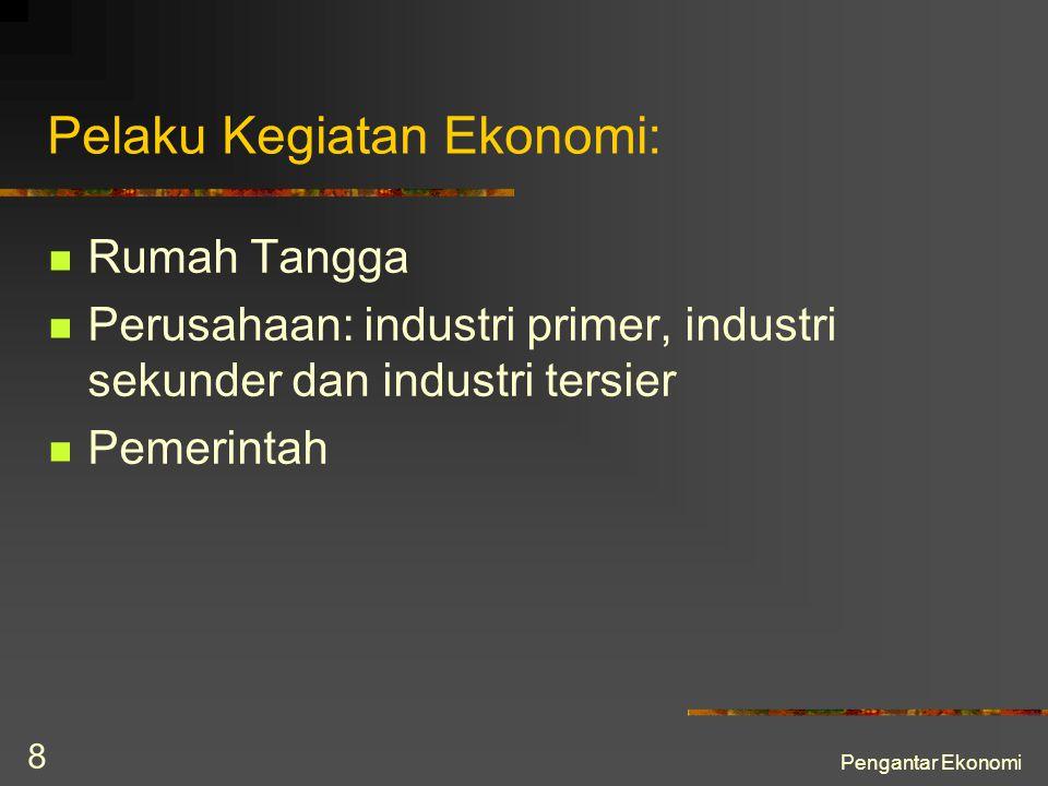 Pengantar Ekonomi 8 Pelaku Kegiatan Ekonomi: Rumah Tangga Perusahaan: industri primer, industri sekunder dan industri tersier Pemerintah