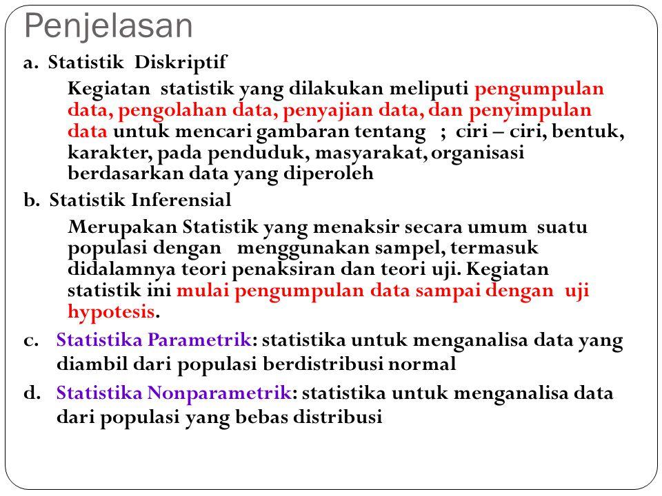 Penjelasan a. Statistik Diskriptif Kegiatan statistik yang dilakukan meliputi pengumpulan data, pengolahan data, penyajian data, dan penyimpulan data