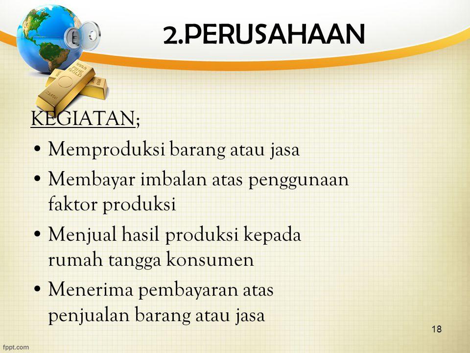 18 2.PERUSAHAAN KEGIATAN; Memproduksi barang atau jasa Membayar imbalan atas penggunaan faktor produksi Menjual hasil produksi kepada rumah tangga kon