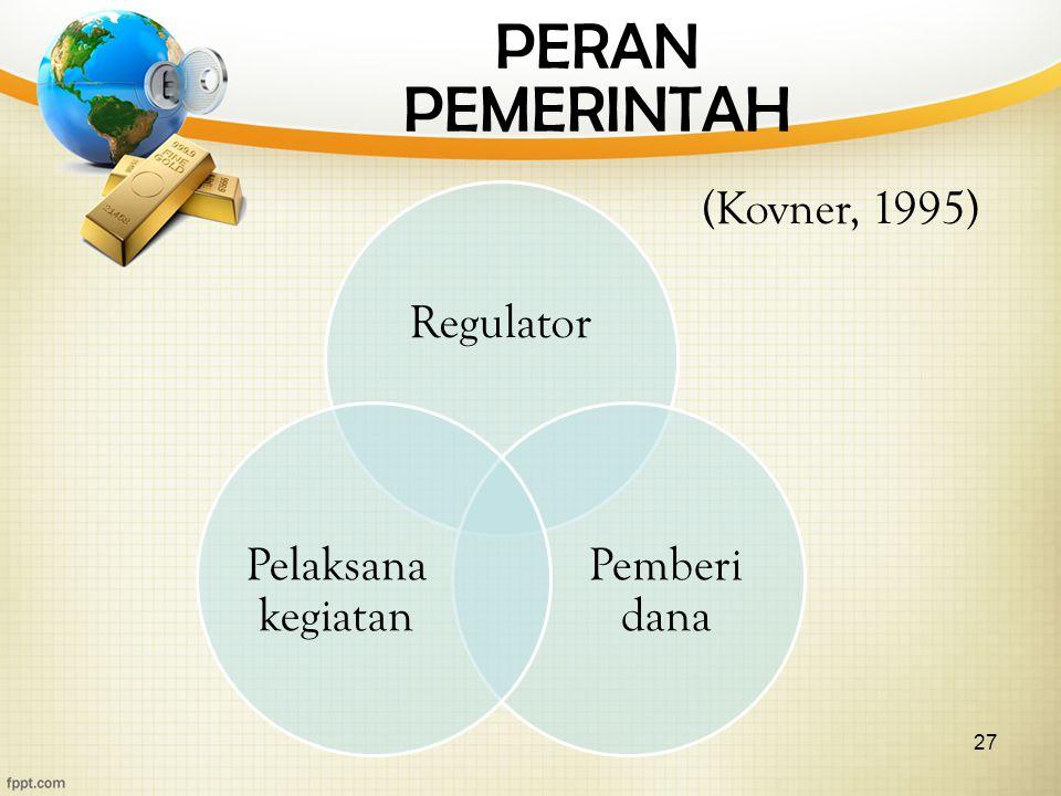 27 PERAN PEMERINTAH Regulator Pemberi dana Pelaksana kegiatan (Kovner, 1995)