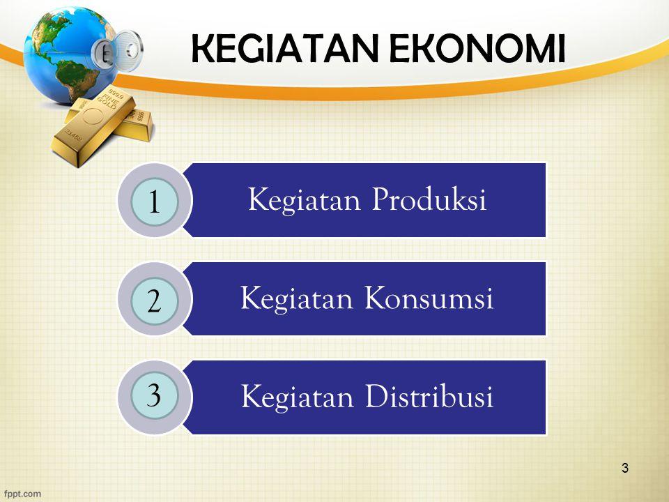 3 KEGIATAN EKONOMI Kegiatan Produksi Kegiatan Konsumsi Kegiatan Distribusi 1 2 3