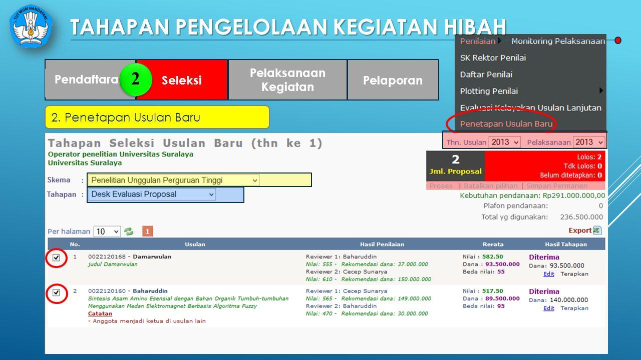TAHAPAN PENGELOLAAN KEGIATAN HIBAH Pendaftaran Seleksi Pelaksanaan Kegiatan Pelaporan 2.