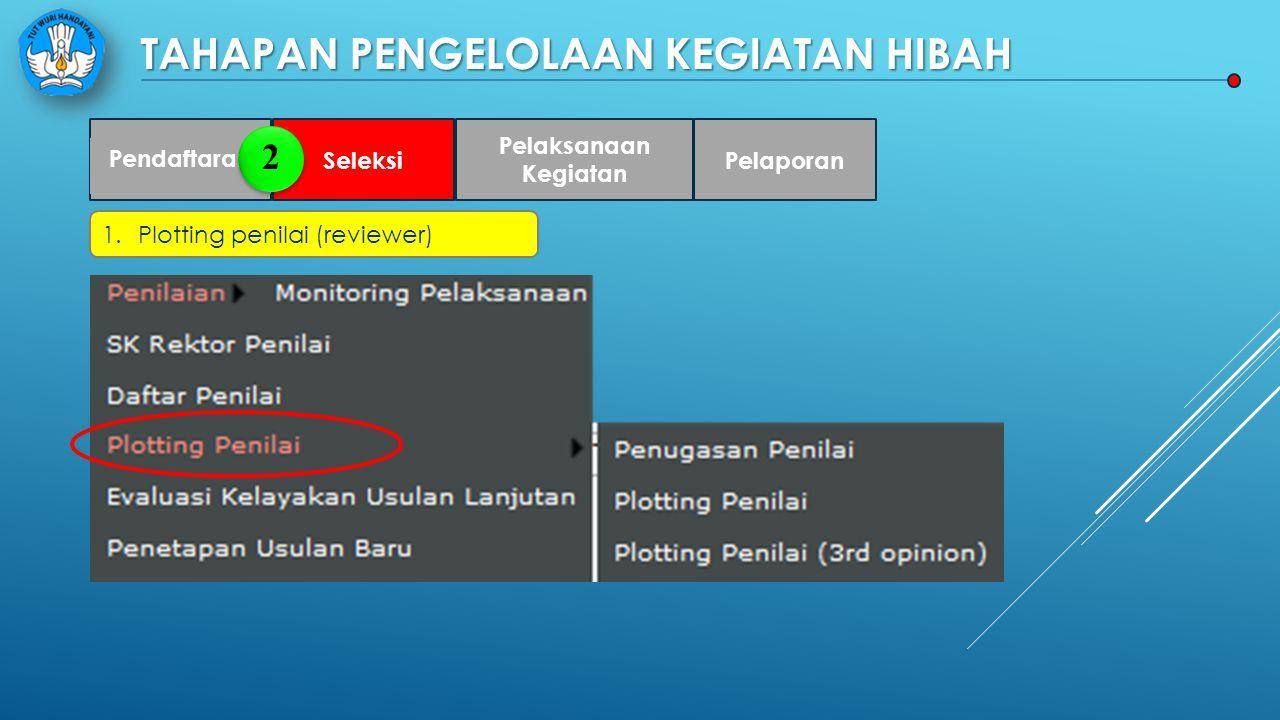 TAHAPAN PENGELOLAAN KEGIATAN HIBAH Pendaftaran Seleksi Pelaksanaan Kegiatan Pelaporan 2 1a.