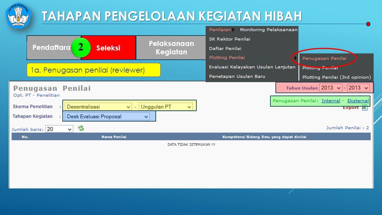 TAHAPAN PENGELOLAAN KEGIATAN HIBAH Pendaftaran Seleksi Pelaksanaan Kegiatan Pelaporan 1a.
