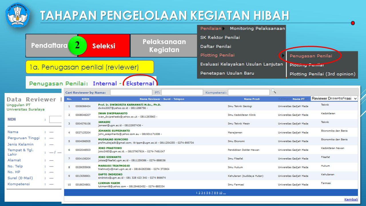 TAHAPAN PENGELOLAAN KEGIATAN HIBAH Pendaftaran Seleksi Pelaksanaan Kegiatan Pelaporan 1a. Penugasan penilai (reviewer) 2