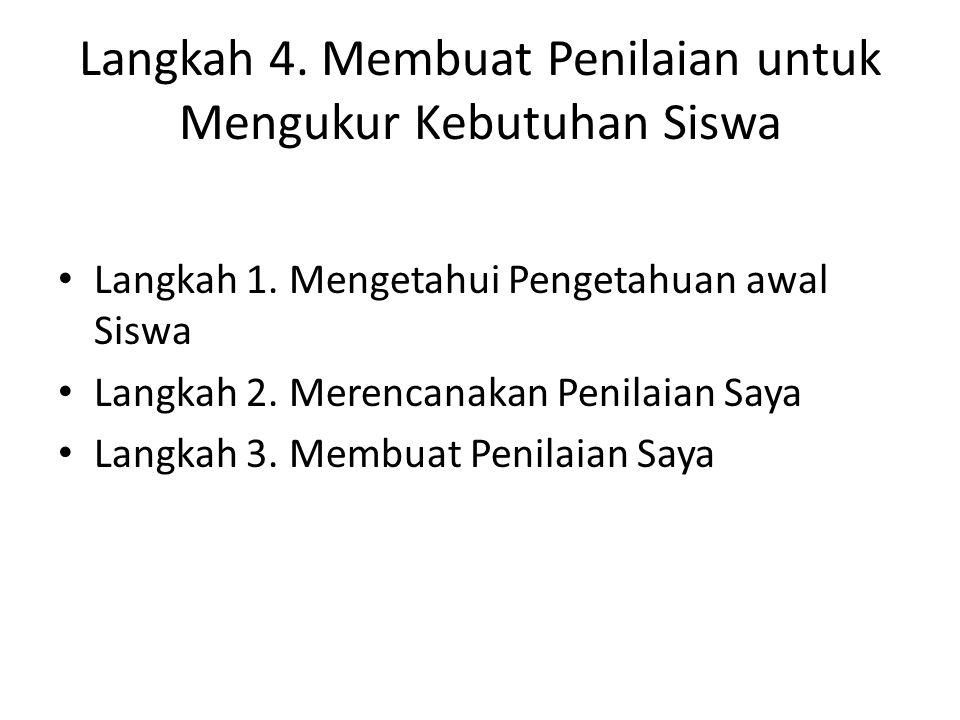 Langkah 4. Membuat Penilaian untuk Mengukur Kebutuhan Siswa Langkah 1.