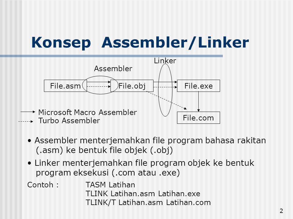 2 Konsep Assembler/Linker File.asmFile.objFile.exe File.com Assembler Linker Assembler menterjemahkan file program bahasa rakitan (.asm) ke bentuk file objek (.obj) Linker menterjemahkan file program objek ke bentuk program eksekusi (.com atau.exe) Contoh :TASM Latihan TLINK Latihan.asm Latihan.exe TLINK/T Latihan.asm Latihan.com Microsoft Macro Assembler Turbo Assembler