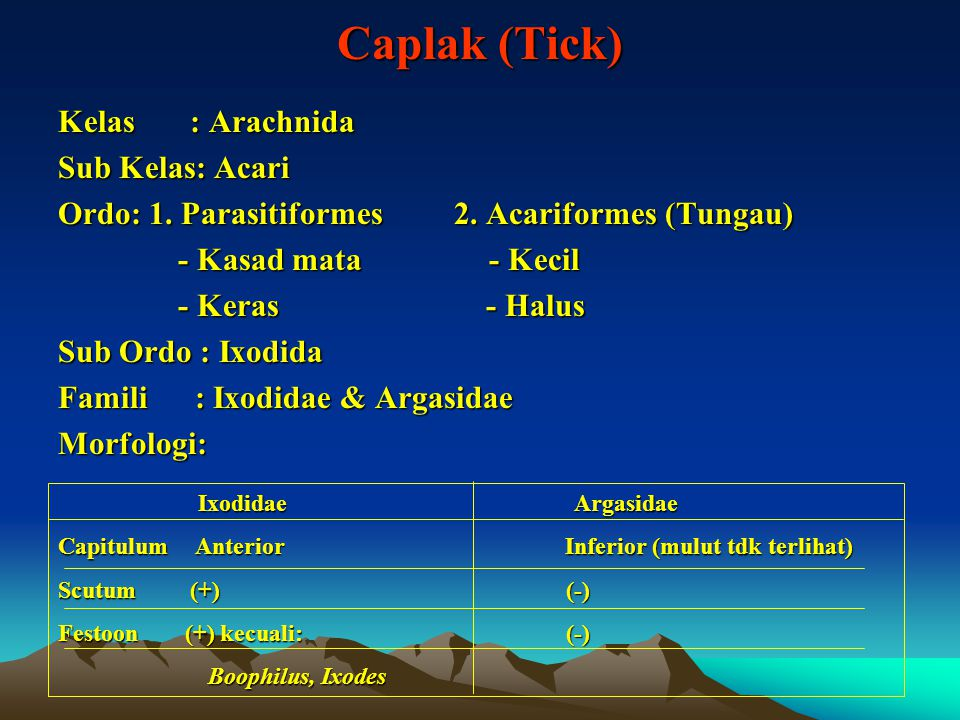 Caplak (Tick) Kelas : Arachnida Sub Kelas: Acari Ordo: 1. Parasitiformes 2. Acariformes (Tungau) - Kasad mata - Kecil - Kasad mata - Kecil - Keras - H