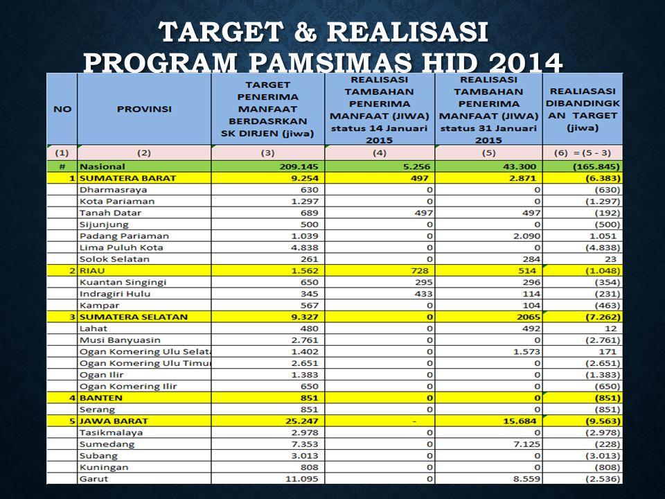 TARGET & REALISASI PROGRAM PAMSIMAS HID 2014
