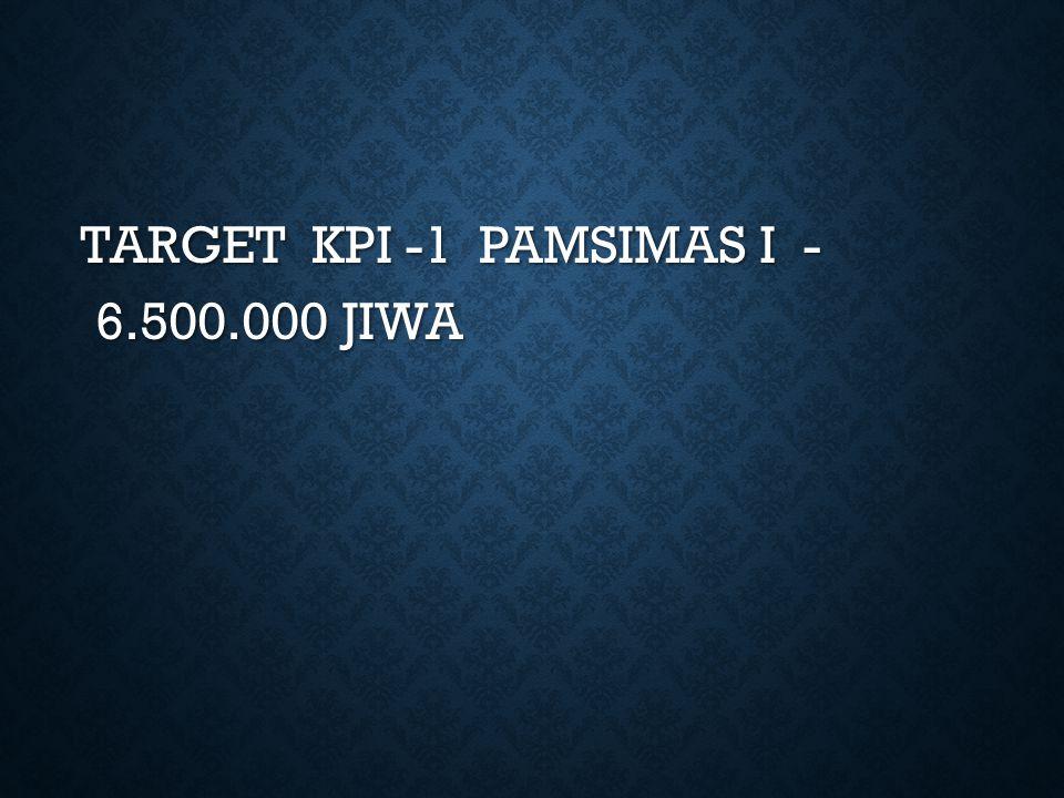 TARGET KPI -1 PAMSIMAS I - 6.500.000 JIWA TARGET KPI -1 PAMSIMAS I - 6.500.000 JIWA