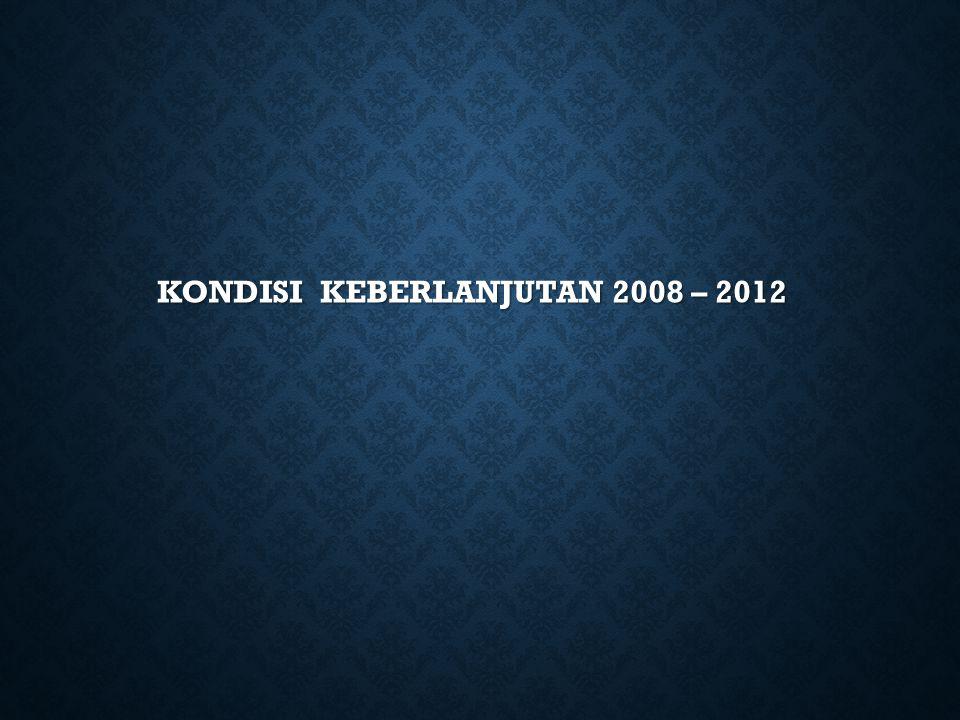KONDISI KEBERLANJUTAN 2008 – 2012 KONDISI KEBERLANJUTAN 2008 – 2012