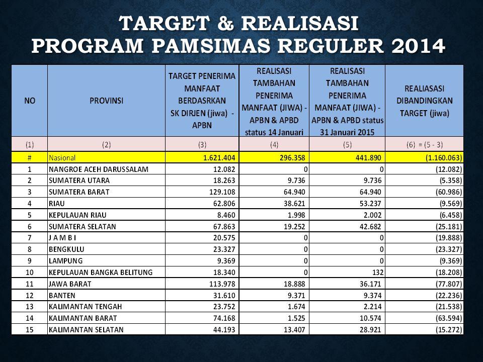 TARGET & REALISASI PROGRAM PAMSIMAS REGULER 2014