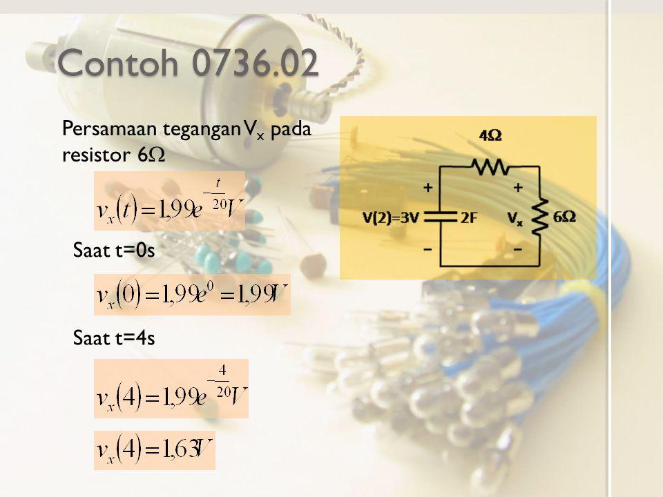 Contoh 0736.02 Persamaan tegangan V x pada resistor 6  Saat t=0s Saat t=4s