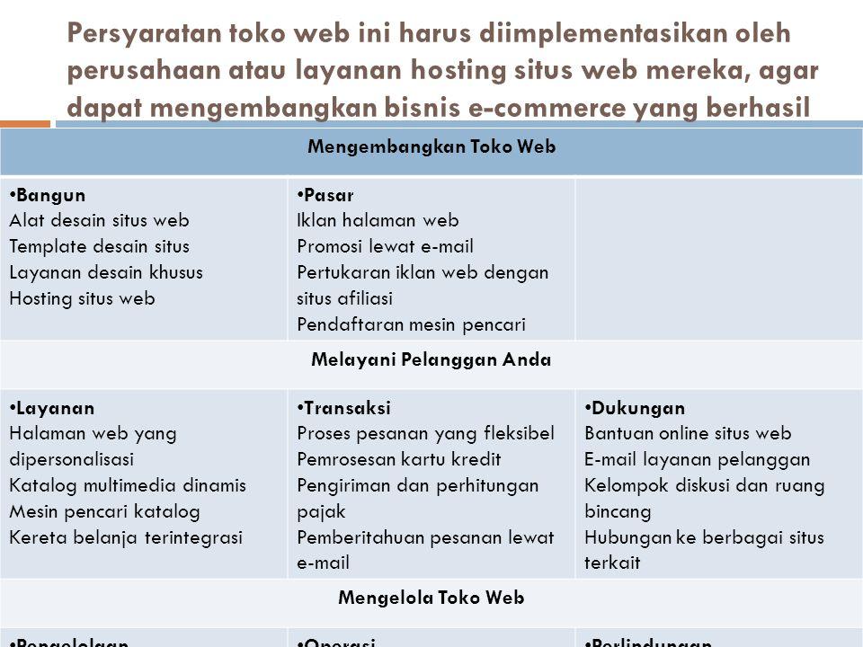 Persyaratan toko web ini harus diimplementasikan oleh perusahaan atau layanan hosting situs web mereka, agar dapat mengembangkan bisnis e-commerce yan
