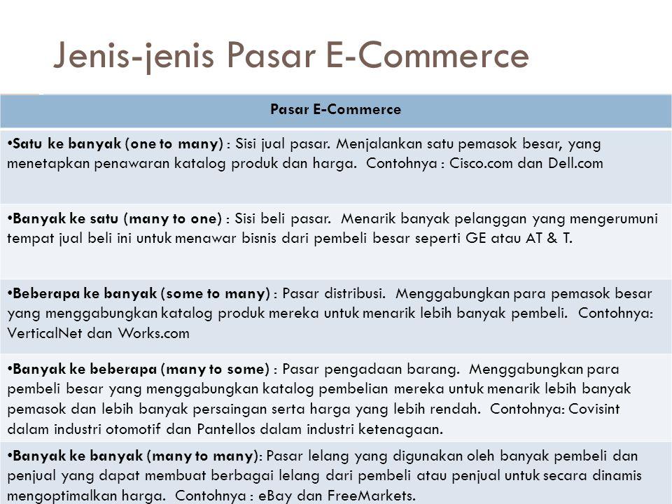 Jenis-jenis Pasar E-Commerce Pasar E-Commerce Satu ke banyak (one to many) : Sisi jual pasar. Menjalankan satu pemasok besar, yang menetapkan penawara