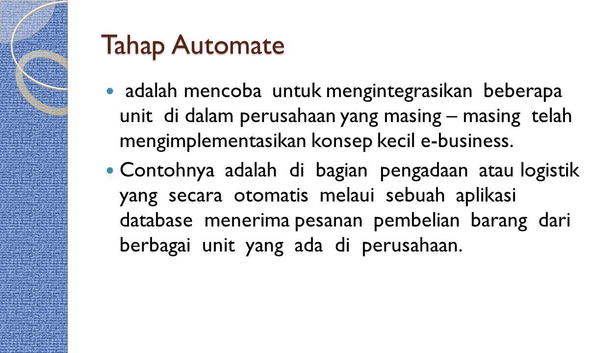 Tahap Automate adalah mencoba untuk mengintegrasikan beberapa unit di dalam perusahaan yang masing – masing telah mengimplementasikan konsep kecil e-b