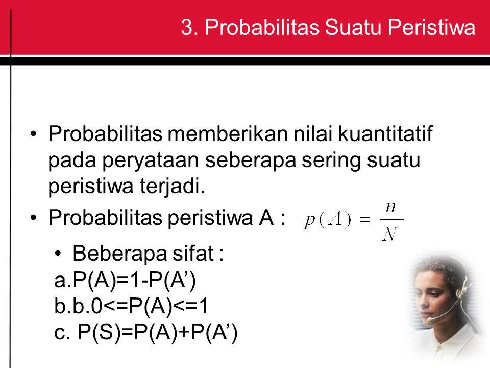 Probabilitas memberikan nilai kuantitatif pada peryataan seberapa sering suatu peristiwa terjadi.