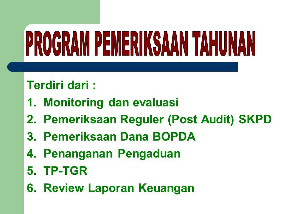 Terdiri dari : 1.Monitoring dan evaluasi 2.Pemeriksaan Reguler (Post Audit) SKPD 3.Pemeriksaan Dana BOPDA 4.Penanganan Pengaduan 5.TP-TGR 6.Review Laporan Keuangan