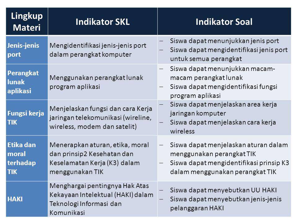 Lingkup Materi Indikator SKLIndikator Soal Jenis-jenis port Mengidentifikasi jenis-jenis port dalam perangkat komputer  Siswa dapat menunjukkan jenis