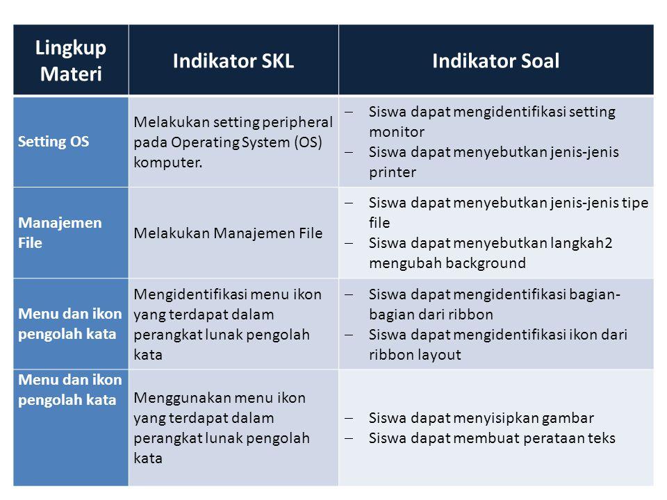 Lingkup Materi Indikator SKLIndikator Soal Setting OS Melakukan setting peripheral pada Operating System (OS) komputer.  Siswa dapat mengidentifikasi
