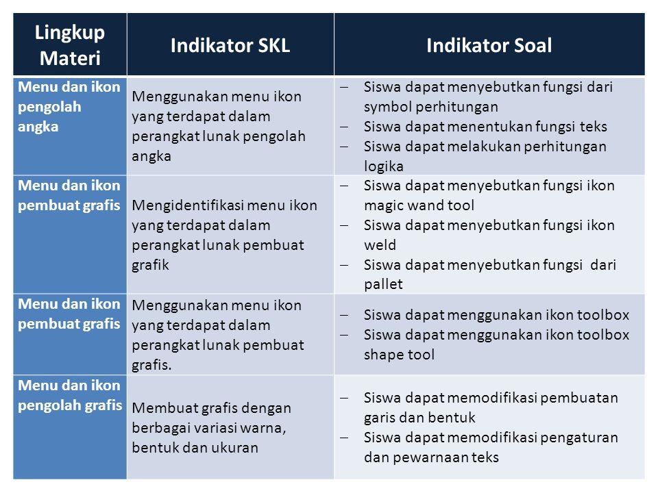 Lingkup Materi Indikator SKLIndikator Soal Menu dan ikon pengolah angka Menggunakan menu ikon yang terdapat dalam perangkat lunak pengolah angka  Sis