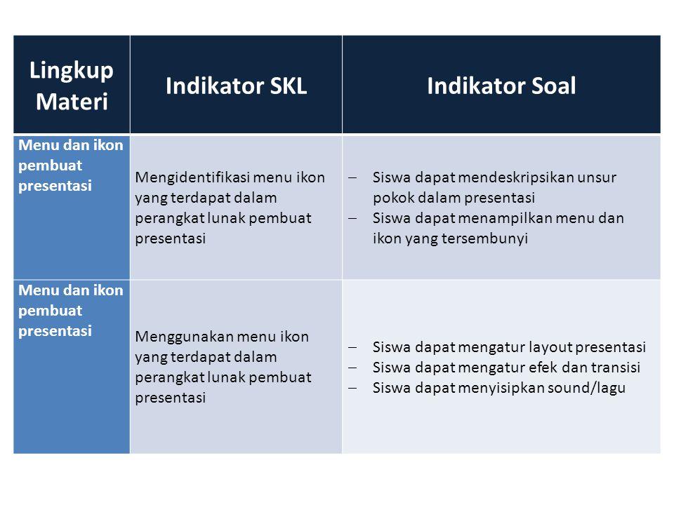 Lingkup Materi Indikator SKLIndikator Soal Menu dan ikon pembuat presentasi Mengidentifikasi menu ikon yang terdapat dalam perangkat lunak pembuat pre