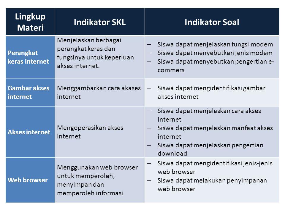 Lingkup Materi Indikator SKLIndikator Soal Perangkat keras internet Menjelaskan berbagai perangkat keras dan fungsinya untuk keperluan akses internet.