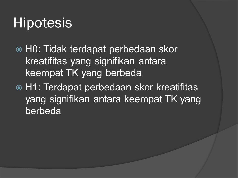 Hipotesis  H0: Tidak terdapat perbedaan skor kreatifitas yang signifikan antara keempat TK yang berbeda  H1: Terdapat perbedaan skor kreatifitas yang signifikan antara keempat TK yang berbeda