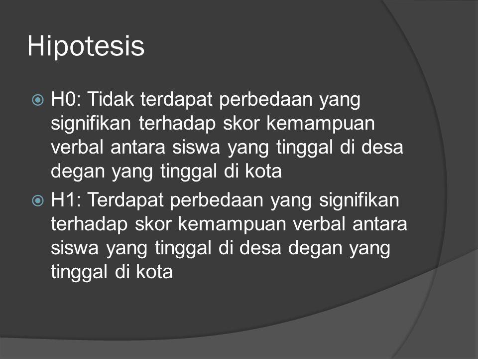 Hipotesis  H0: Tidak terdapat perbedaan yang signifikan terhadap skor kemampuan verbal antara siswa yang tinggal di desa degan yang tinggal di kota  H1: Terdapat perbedaan yang signifikan terhadap skor kemampuan verbal antara siswa yang tinggal di desa degan yang tinggal di kota