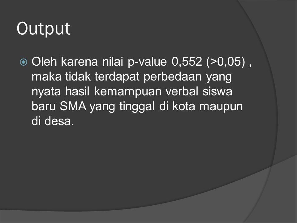 Output  Oleh karena nilai p-value 0,552 (>0,05), maka tidak terdapat perbedaan yang nyata hasil kemampuan verbal siswa baru SMA yang tinggal di kota maupun di desa.