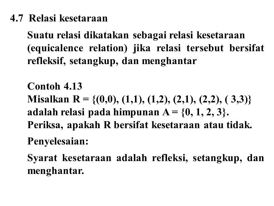 4.7 Relasi kesetaraan Suatu relasi dikatakan sebagai relasi kesetaraan (equicalence relation) jika relasi tersebut bersifat refleksif, setangkup, dan