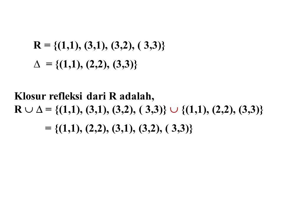 R = {(1,1), (3,1), (3,2), ( 3,3)}  = {(1,1), (2,2), (3,3)} Klosur refleksi dari R adalah, R   = {(1,1), (3,1), (3,2), ( 3,3)}  {(1,1), (2,2), (3,3