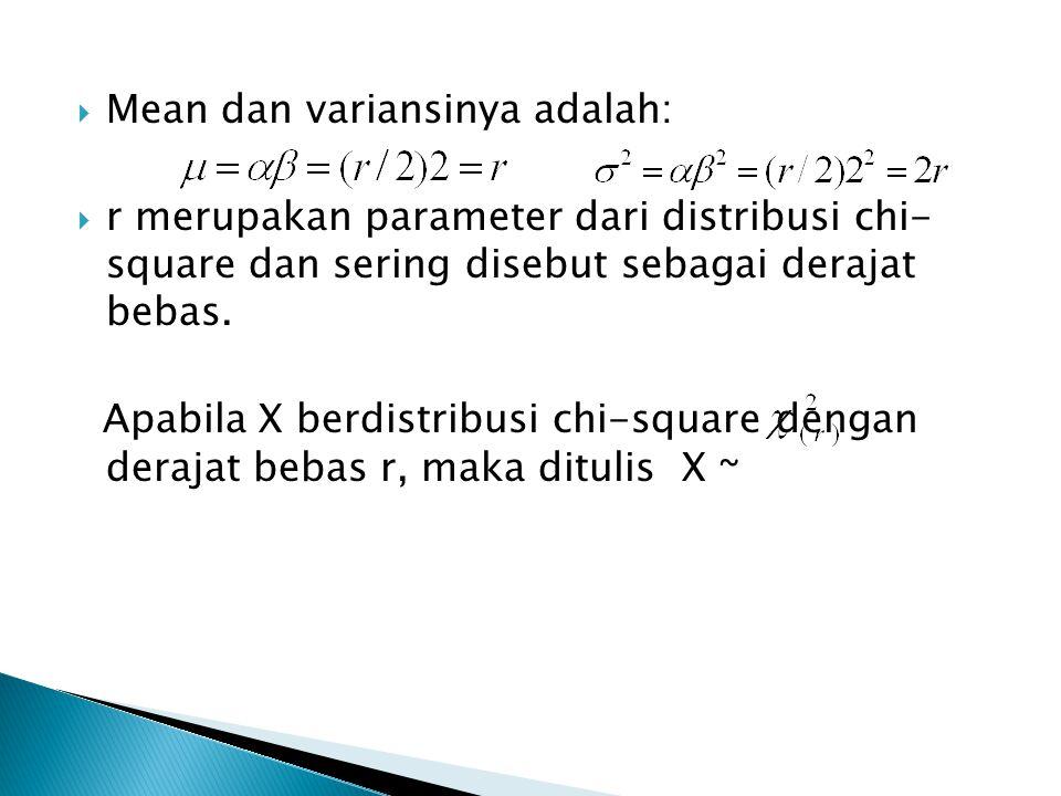  Mean dan variansinya adalah:  r merupakan parameter dari distribusi chi- square dan sering disebut sebagai derajat bebas.