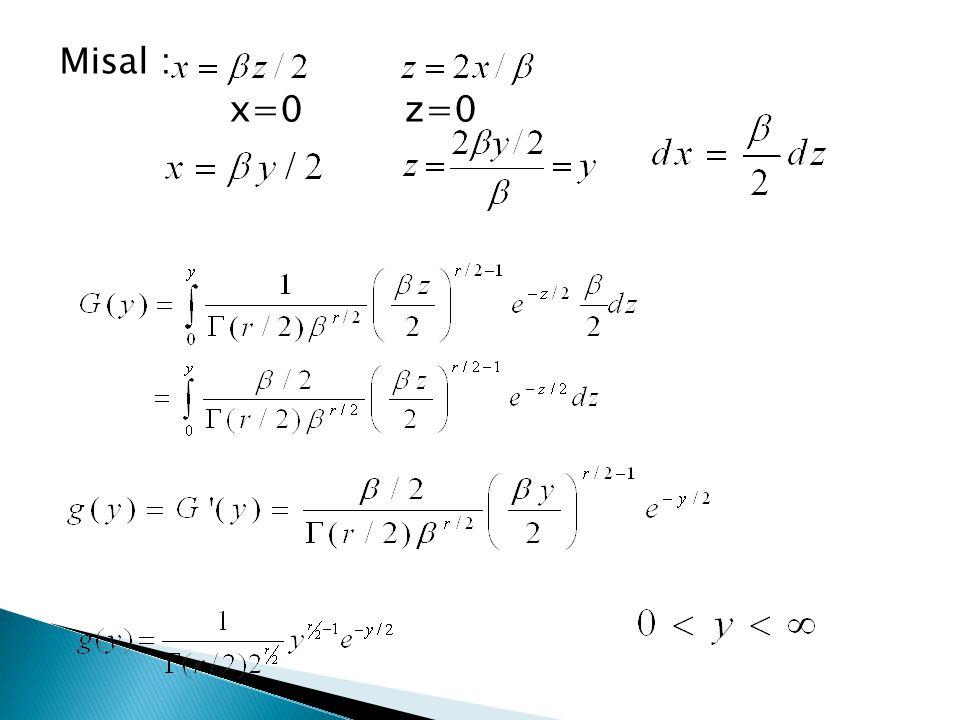 Misal : x=0 z=0