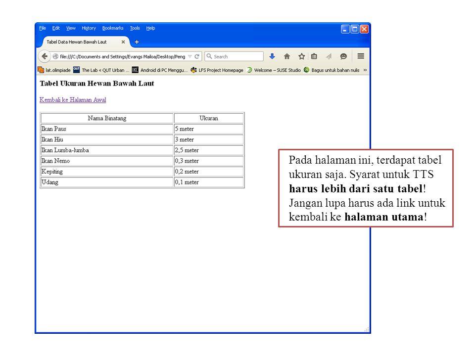 b)File menu2.html berisi data-data tentang tema yang ditampilkan dalam bentuk list dengan jenis unordered list dan ordered list.