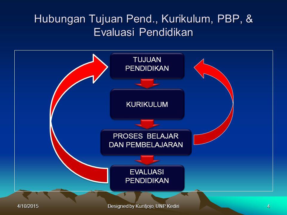 Hubungan Tujuan Pend., Kurikulum, PBP, & Evaluasi Pendidikan TUJUAN PENDIDIKAN TUJUAN PENDIDIKAN EVALUASI PENDIDIKAN EVALUASI PENDIDIKAN PROSES BELAJA
