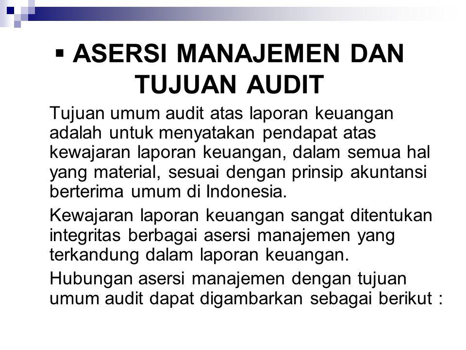  ASERSI MANAJEMEN DAN TUJUAN AUDIT Tujuan umum audit atas laporan keuangan adalah untuk menyatakan pendapat atas kewajaran laporan keuangan, dalam se