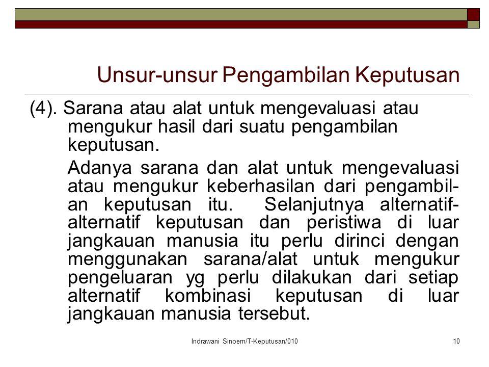 Indrawani Sinoem/T-Keputusan/01010 Unsur-unsur Pengambilan Keputusan (4).